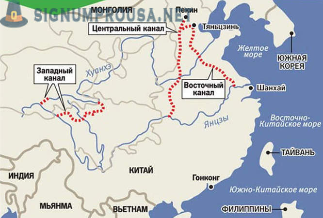 South-North Water Transfer Project